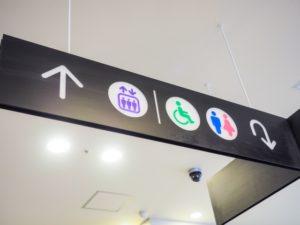 ユニバーサルデザインサイン